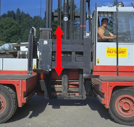 single-height-shift-system